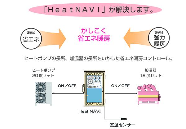 Heat NAVI_1