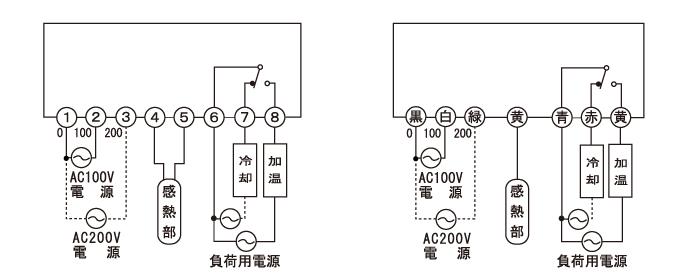 アナログ温度調節計 DTシリーズ